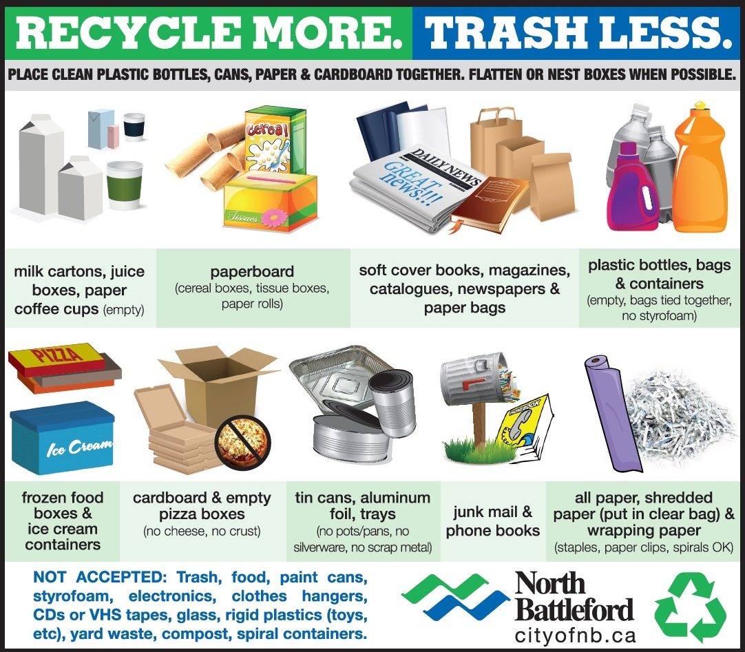Plastic Household Recycling In All Locations